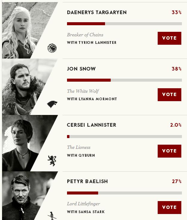 got vote