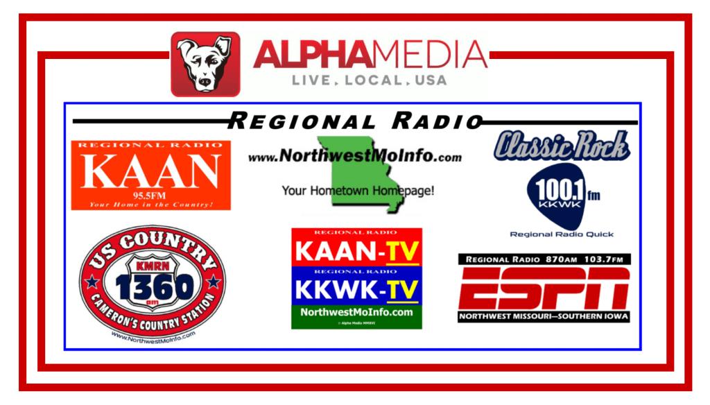 Regional Radio Seven Logos Alpha