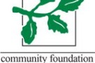 St.-Clair-County-Community-Foundation.jpg