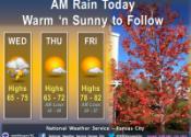 Weather-10-26-200x150