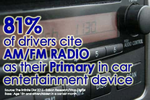 Car listening fact copy