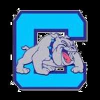 Centennial HS