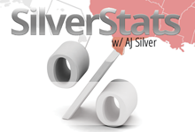 Silver_Stats_220x150