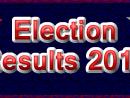political 2016 slider