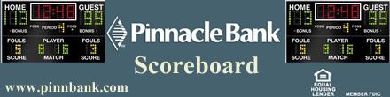 PinnacleBankScoreboard440110