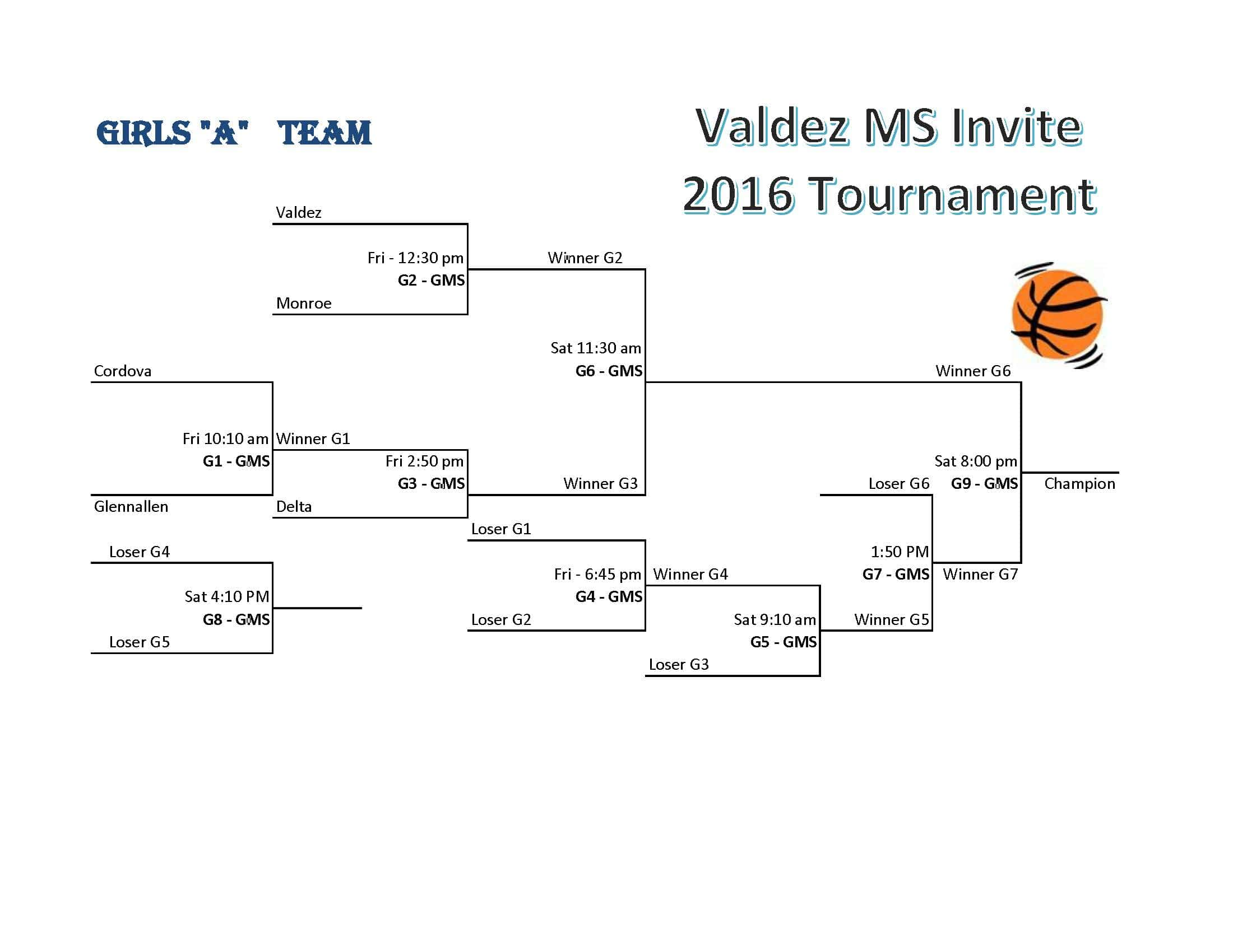 Valdez Tourn Girls A Bracket 2016_Page_1