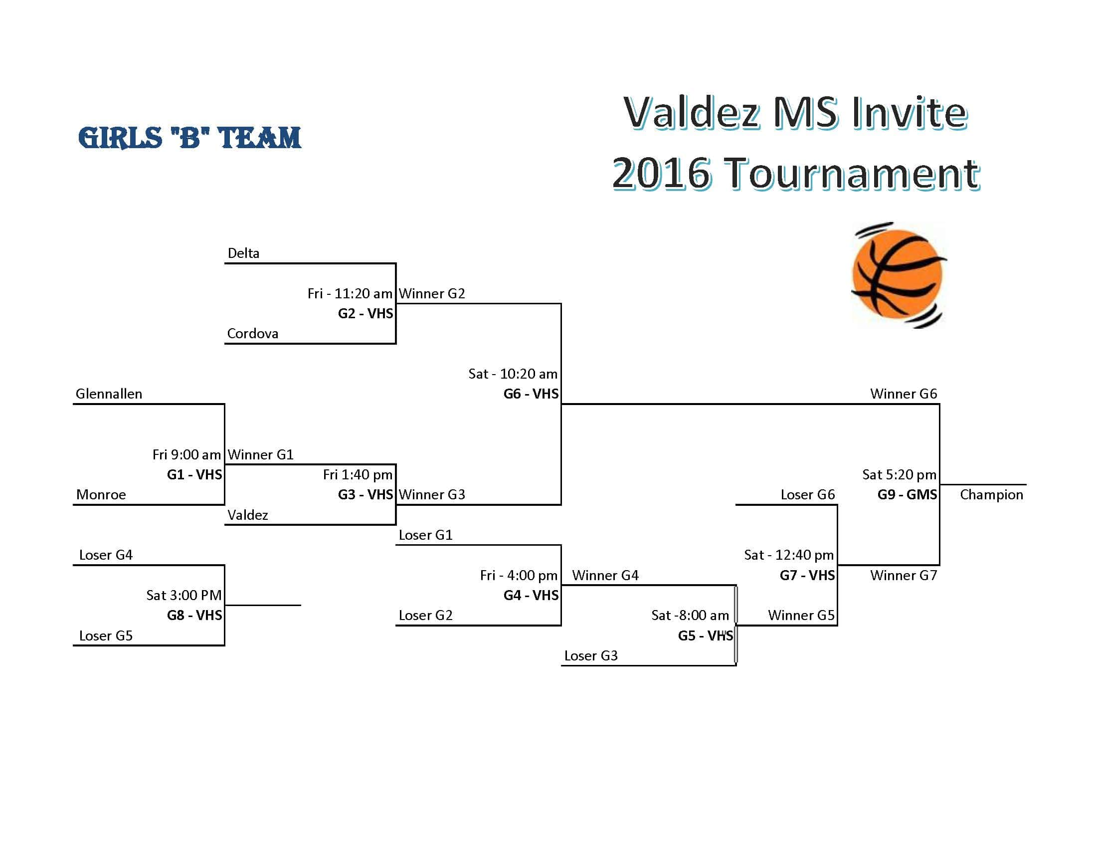Valdez Tourn Girls B Bracket 2016