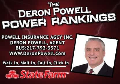 State Farm Power Rankings