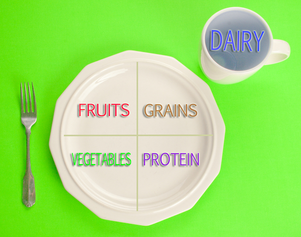 Nutritional diet diagram.
