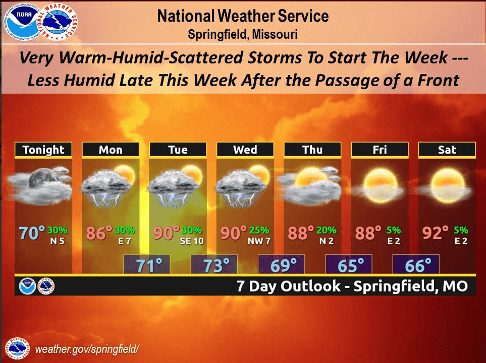Hot And Humid Weather With A Chance For Storms | 106 7 The