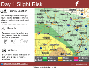 Severe Weather Possible In The Ozarks Tonight | KTTS