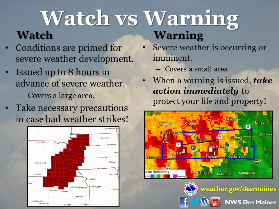 watches and warnings issued during severe weather knia
