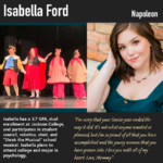 Isabella-Ford