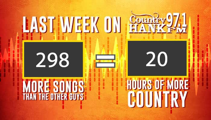 How many more songs HANK played