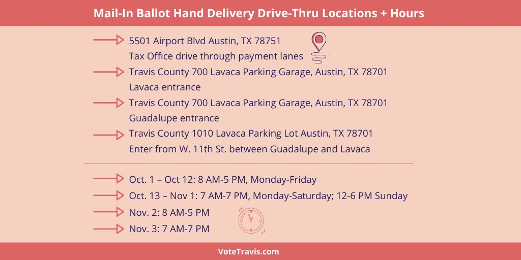 travis county voting