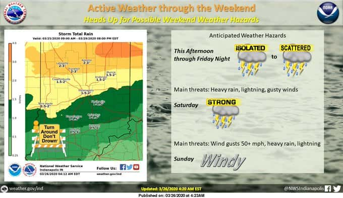 A graphic of what weather will look like the weekend of 3-27-20