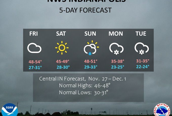 A photo of the 5-day forecast from the NWS Indianapolis