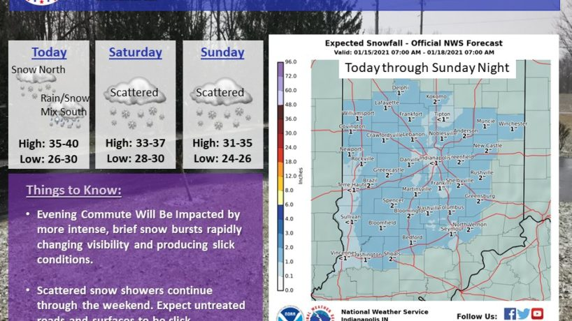 A graphic from NWS Indianapolis showing snow chances for 1-15