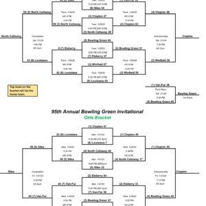 95th Annual Bowling Green Invitational Tournament Bracket