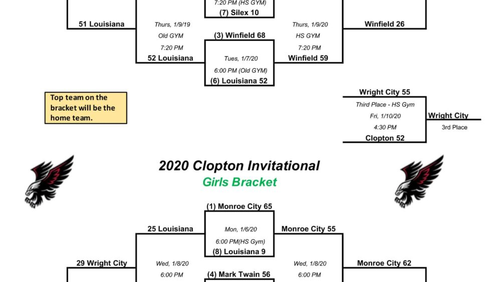 2020 Clopton Invitational Tournament