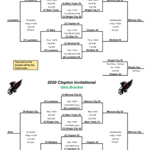 2020 Clopton Invitational Tournament