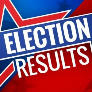 Election results from June 2, 2020
