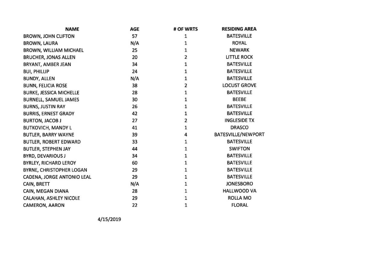 Warrant List April 15.jpg