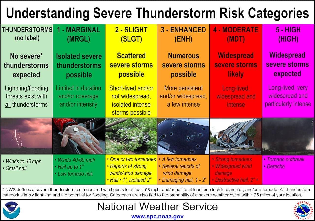 Severe Weather Outlook.jpg