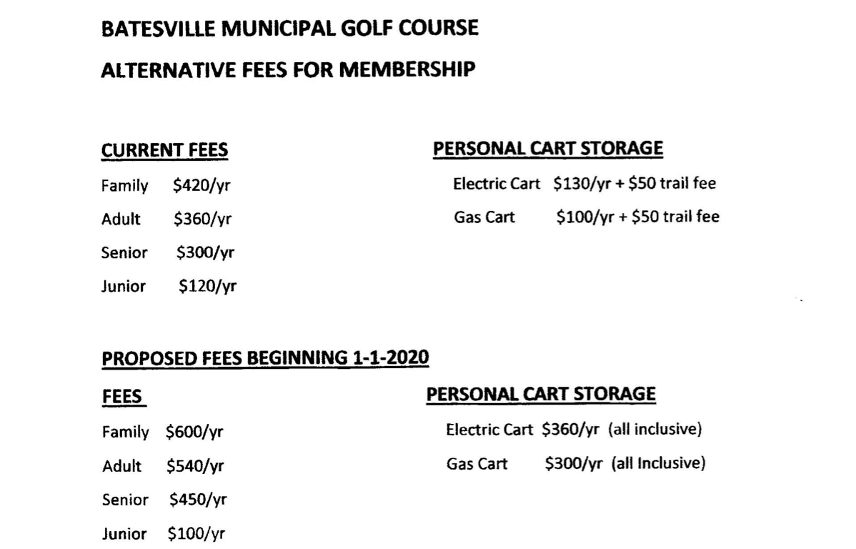 Batesville-Municipal-Golf-Course-alternative-fees.jpg