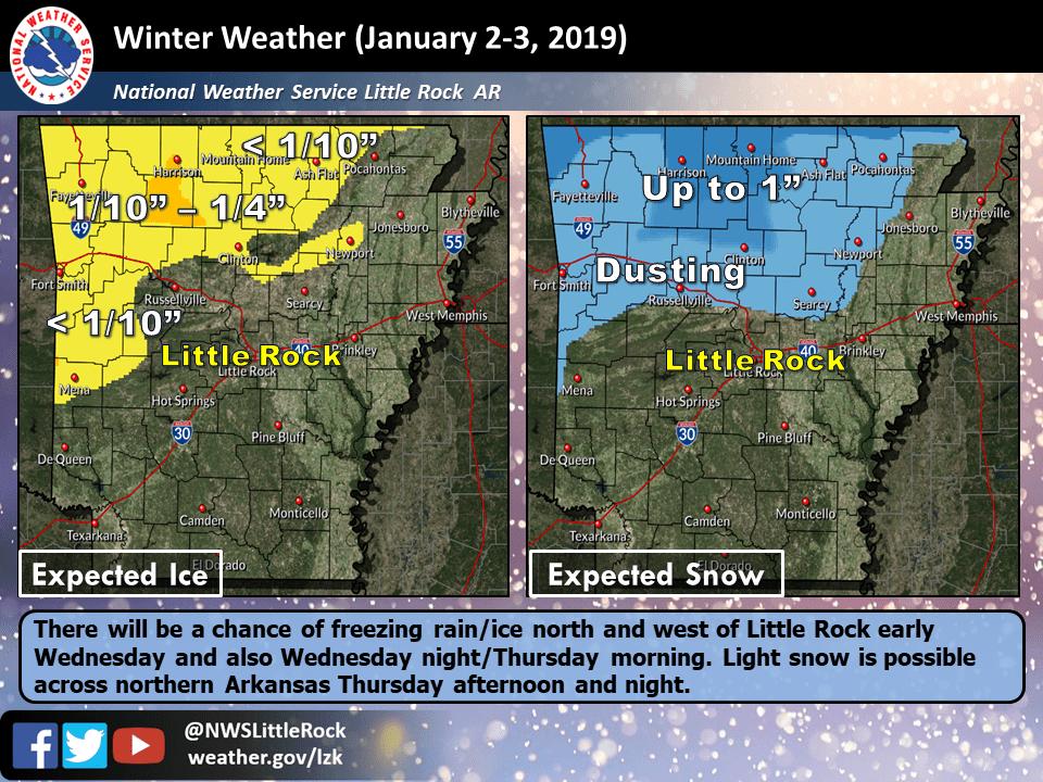 Winter Weather Summary.jpeg