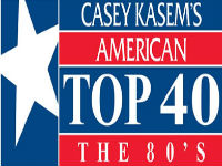 American Top 40: The 80's – Sunday 2/26/17 | 105 7 MAX FM