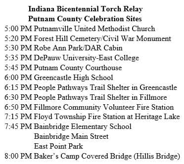 PC Torch Relay Sites