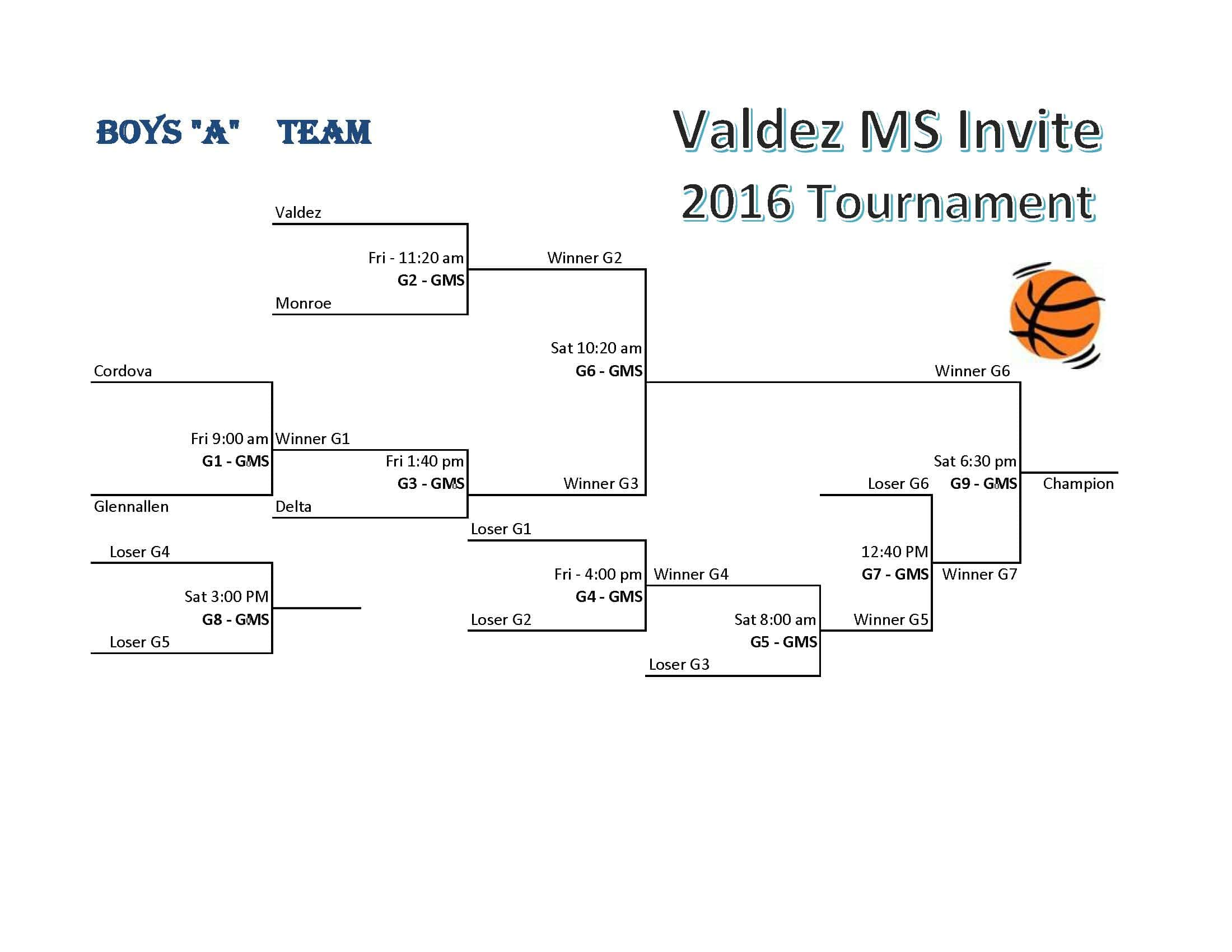 Valdez Tourn Boys A Bracket 2016_Page_1