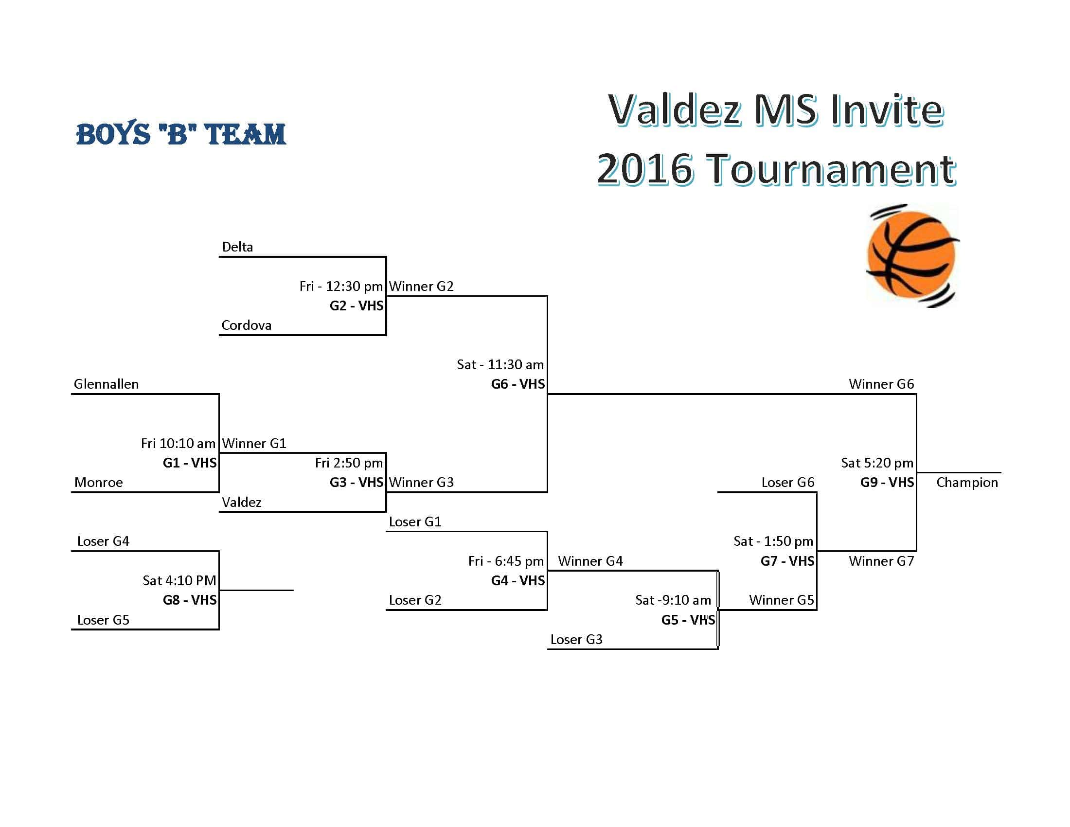 Valdez Tourn Boys B Bracket 2016