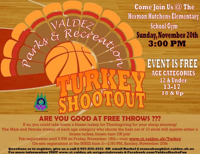 P&R Turkey Shoot