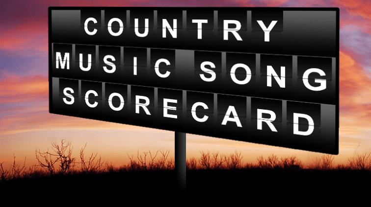 Ten Country 97 3 | Reno Media Group, LLC | KOLC