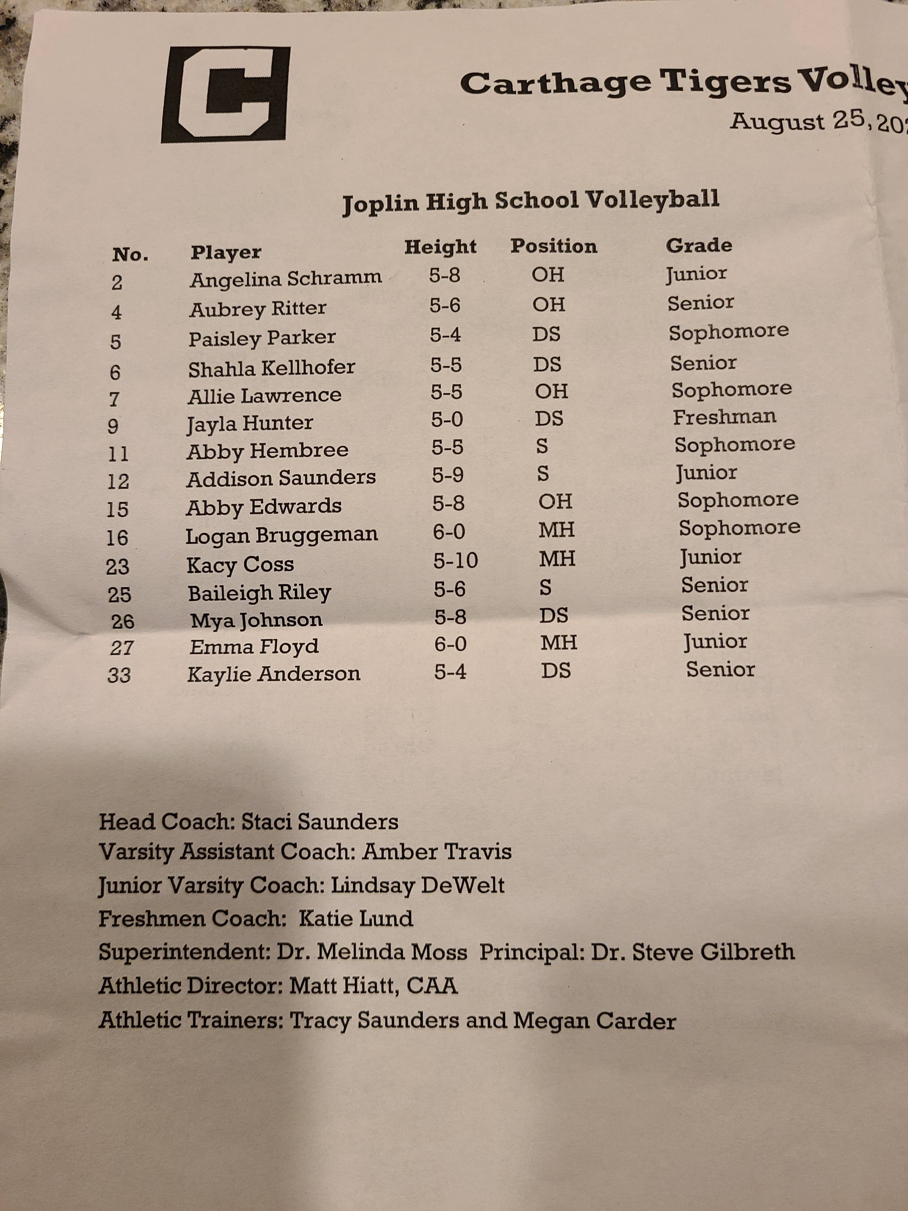 2020 Joplin Volleyball Roster Ozark Sports Zone