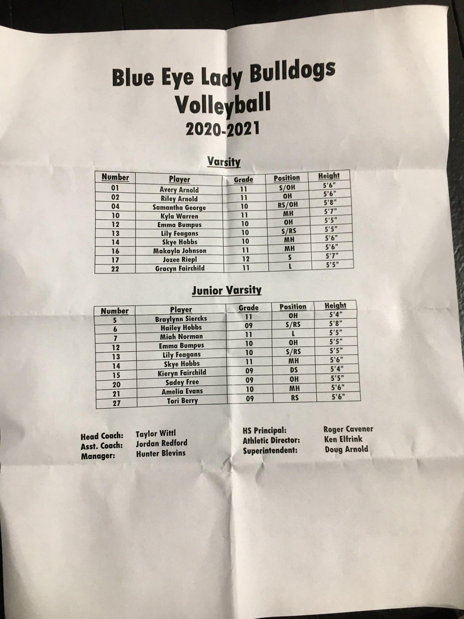 2020 Blue Eye Volleyball Roster Ozark Sports Zone