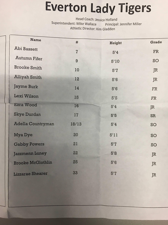 2020 Everton Volleyball Roster Ozark Sports Zone