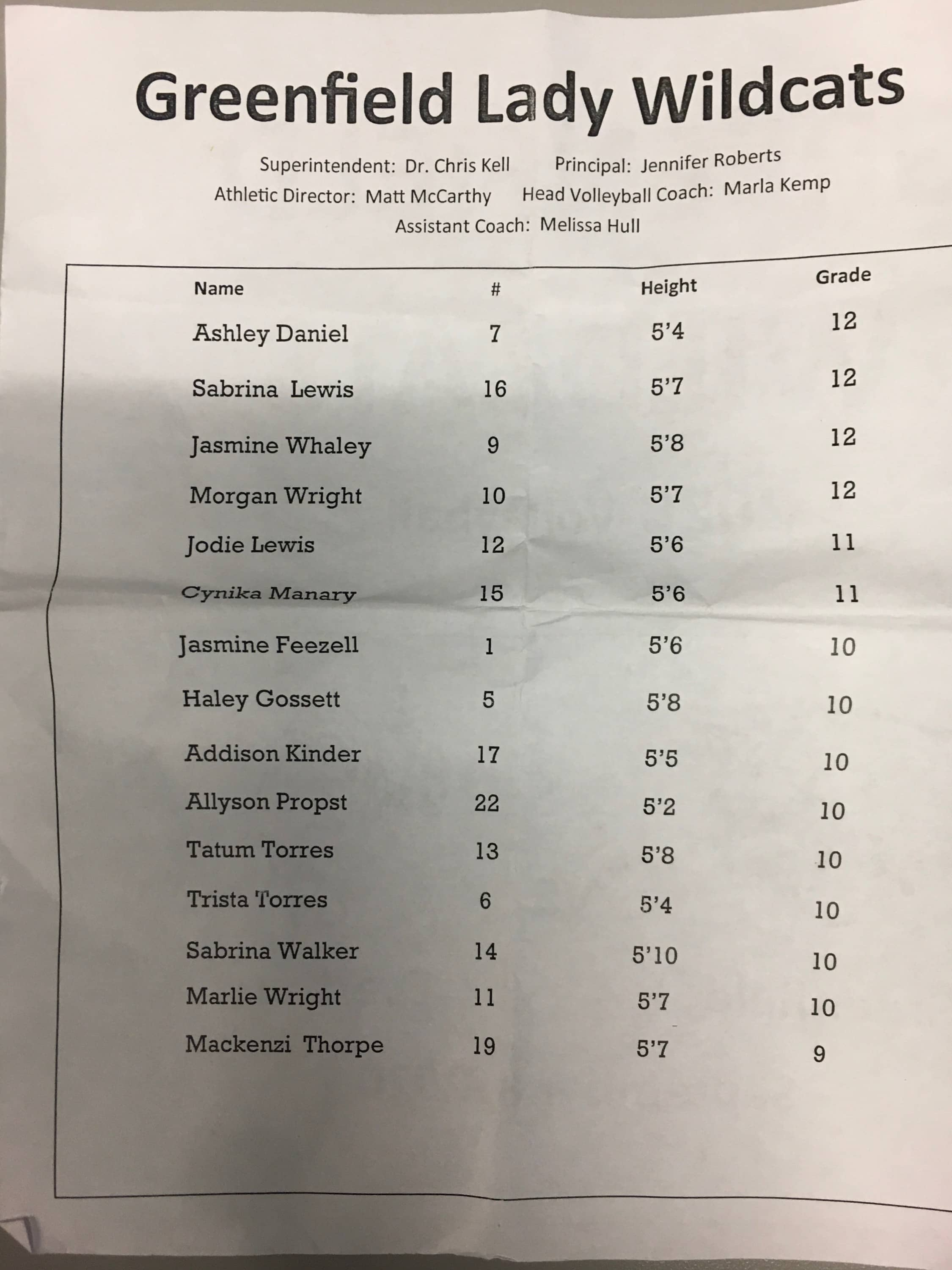 2020 Greenfield Volleyball Roster Ozark Sports Zone