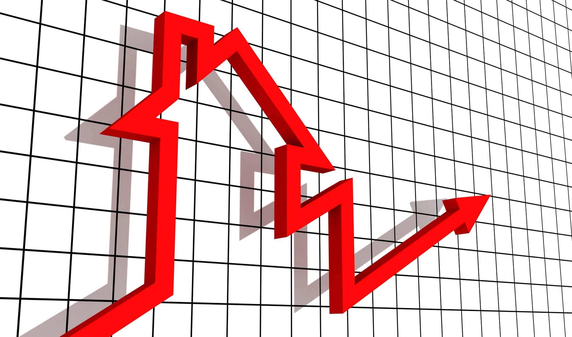 All The Housing Market - 525 Memes