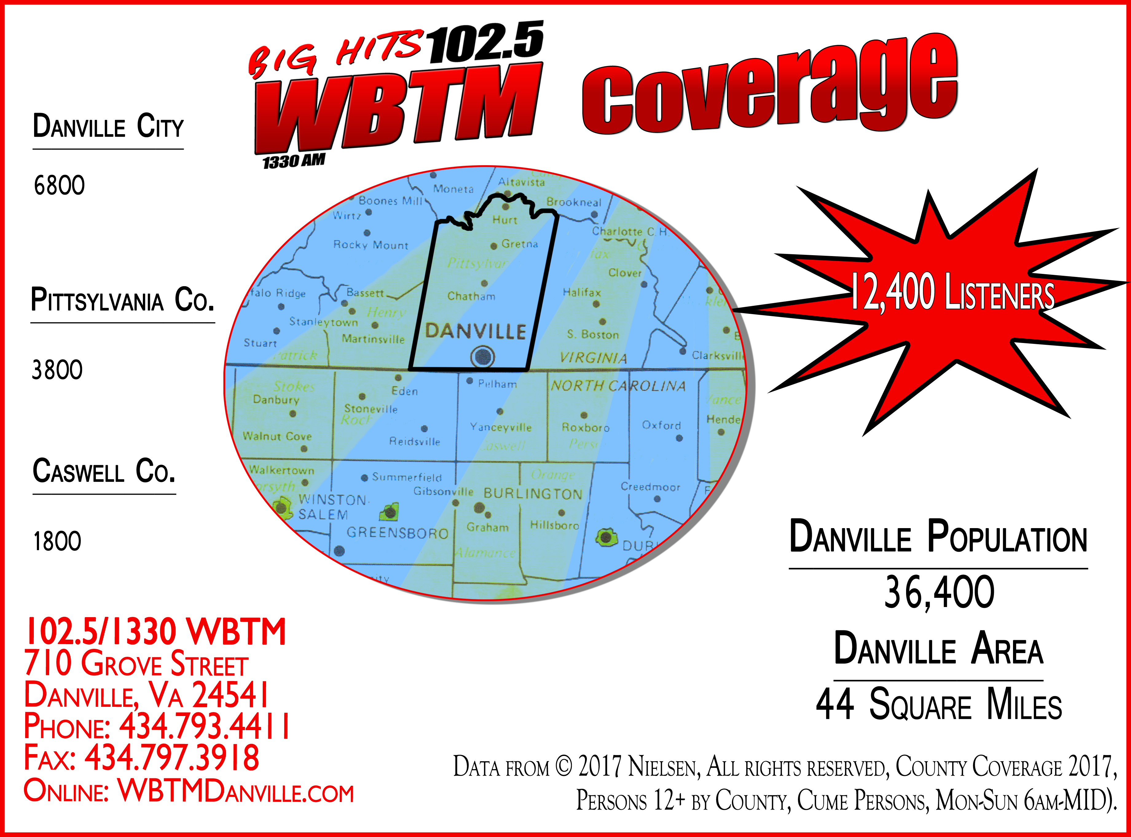 Advertise With Us | WBTM 102 5