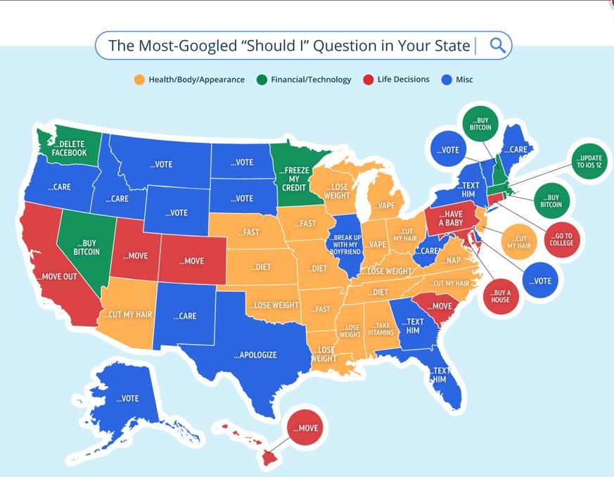 att should i map