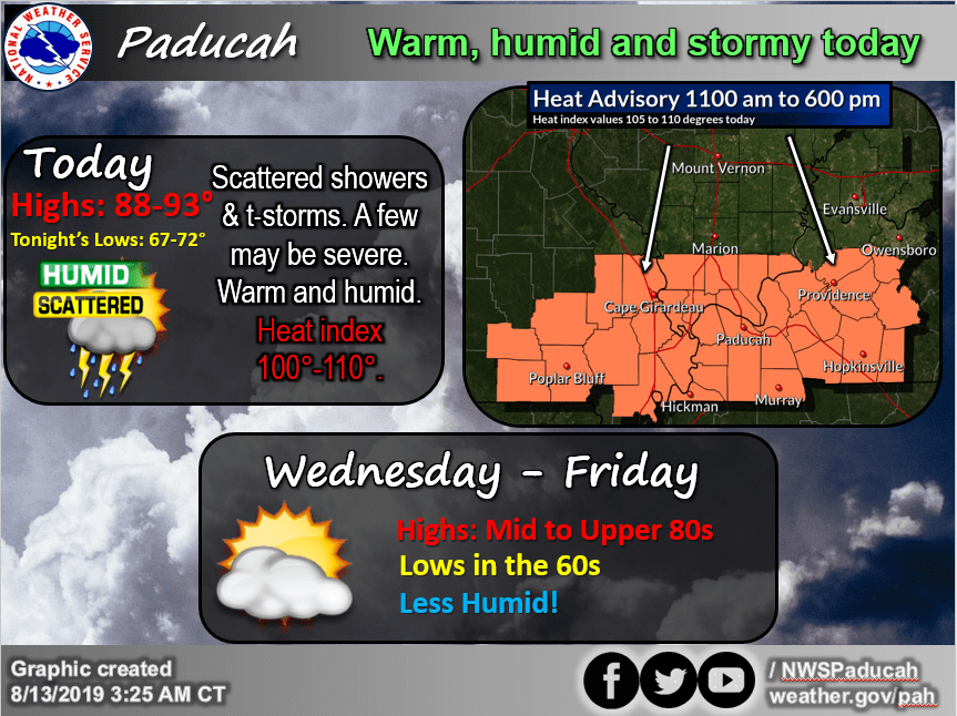 Heat Advisory Tuesday From 11 Until 6 | WKDZ Radio
