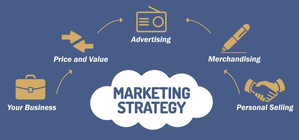 marketing-strategy-flipper-01