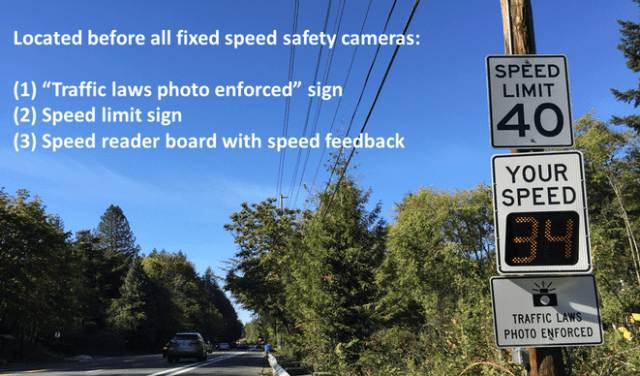 Traffic safety cams that take your picture while speeding